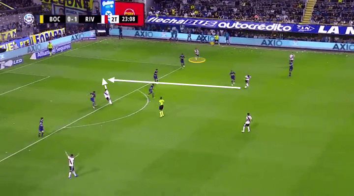 Boca Juniors River Plate Tactical Analysis