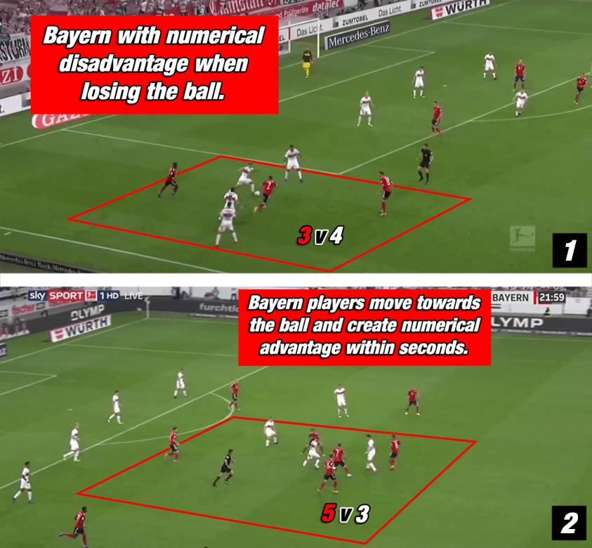 Niko Kovac Bayern Munich Bundesliga Tactical Analysis