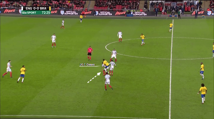 Joe Gomez Liverpool England Tactical Analysis