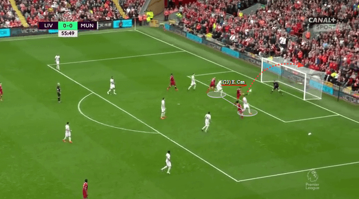 Joe Gomez Liverpool England Tactical Analysis
