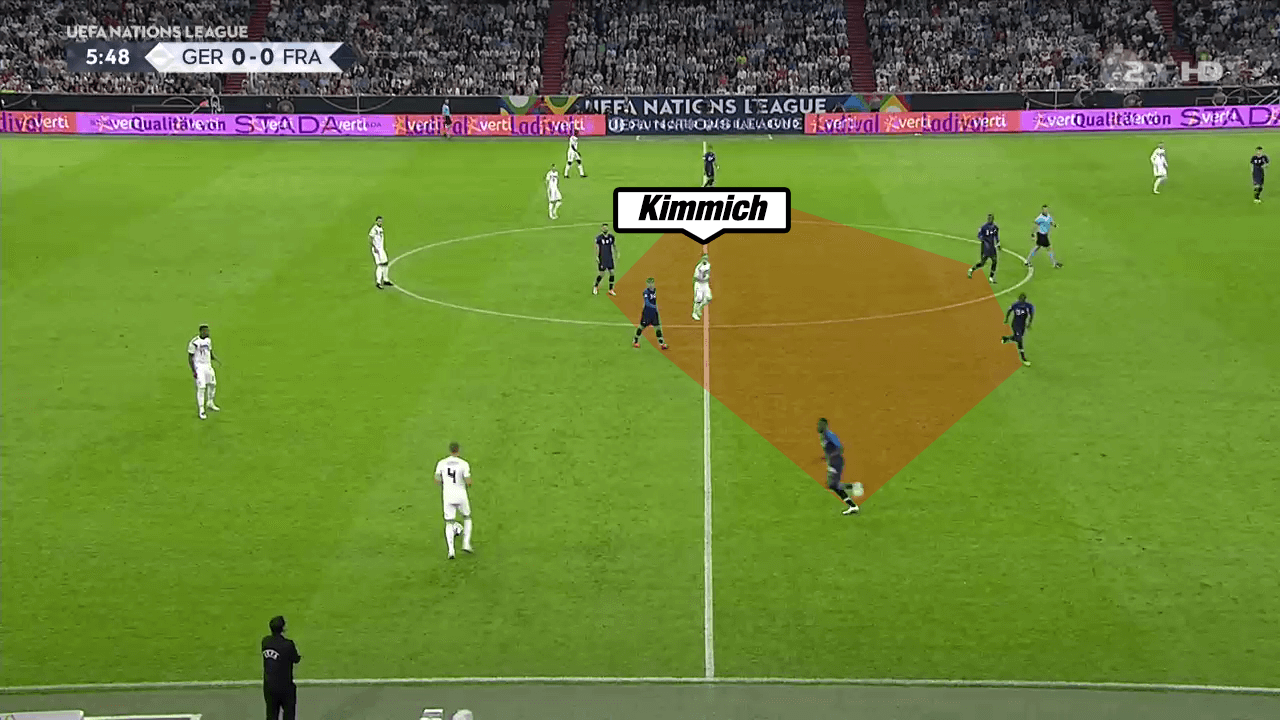 Germany Löw Nations League Tactical Analysis