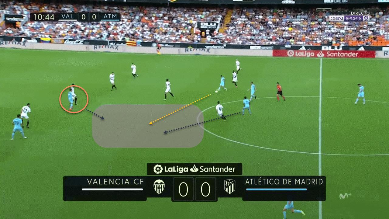 La Liga Atletico Madrid Tactical Analysis Statistics