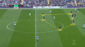 Manchester City Fulham Tactical Analysis