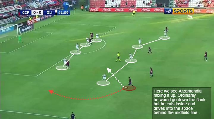 Santiago Arzamendia Tactical Analysis