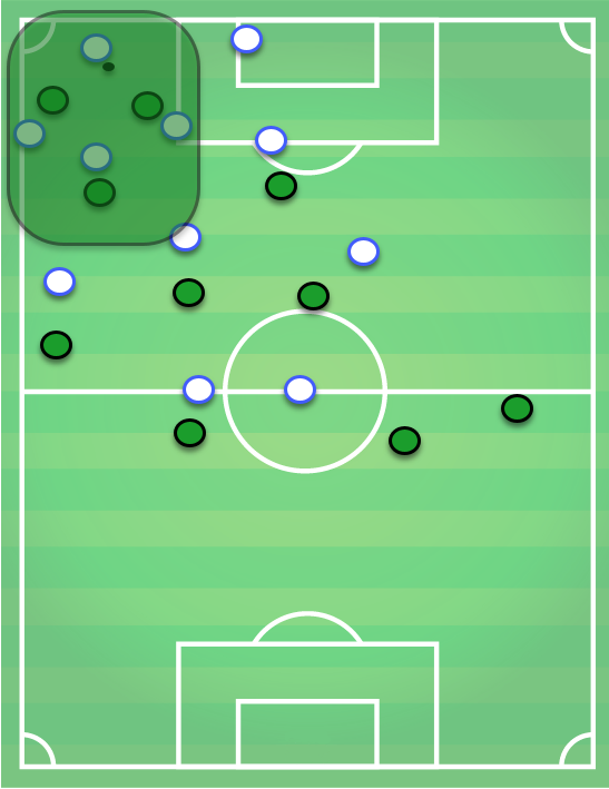 Sassuolo Tactical Analysis