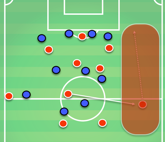Liverpool Vs PSG Tactical Analysis