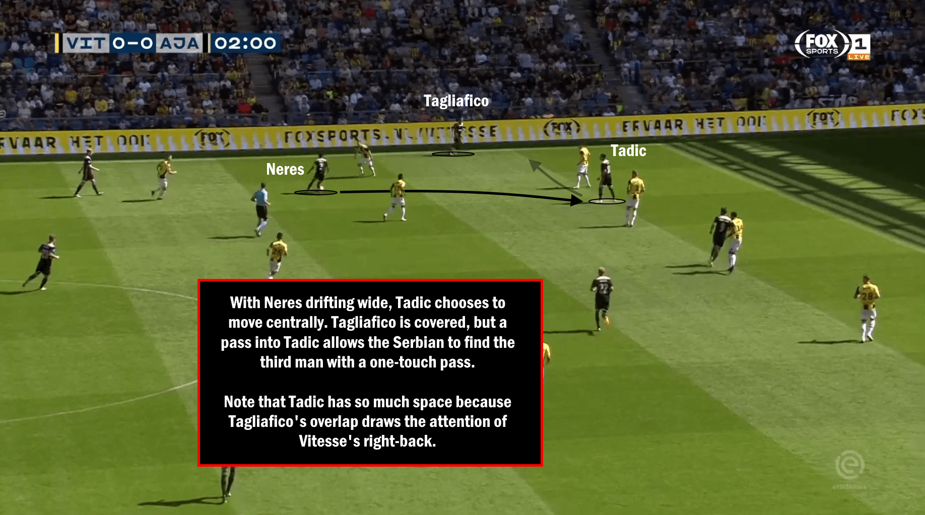 Ajax Dušan Tadic Daley Blind Noussair Mazraoui Tactical Analysis