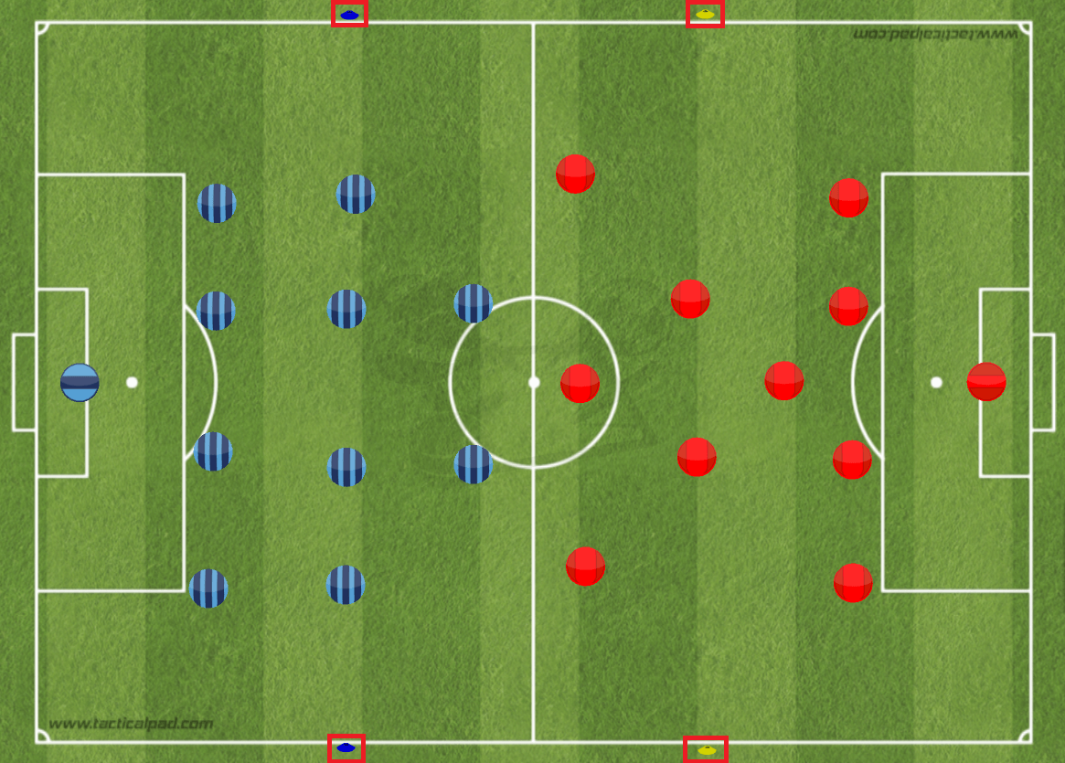 Training Defending Throw-ins to Gain a Tactical Advantage