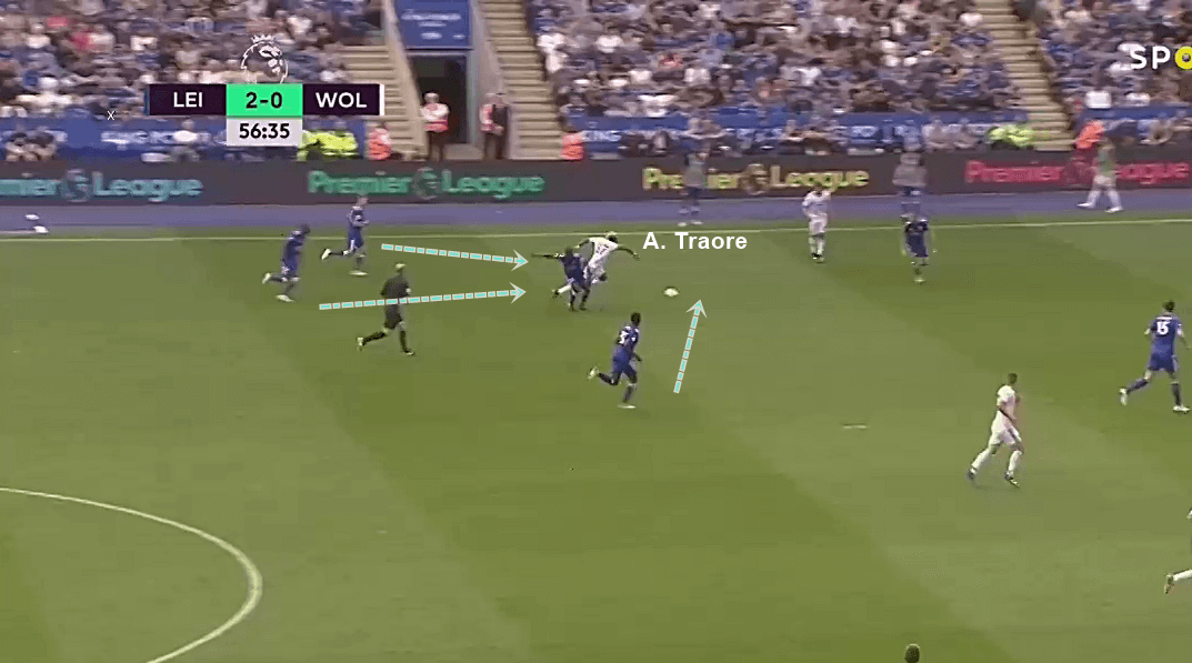 Adama Traore Wolves Tactical Analysis Statistics