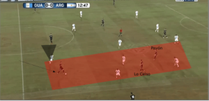 Lionel Messi Argentina Tactical Analysis