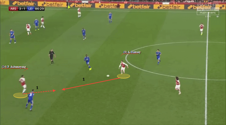 Arsenal Leicester Premier League Tactical Analysis Statistics