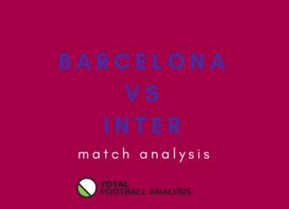 Champions League Barcelona Inter Milan Tactical Analysis Statistics