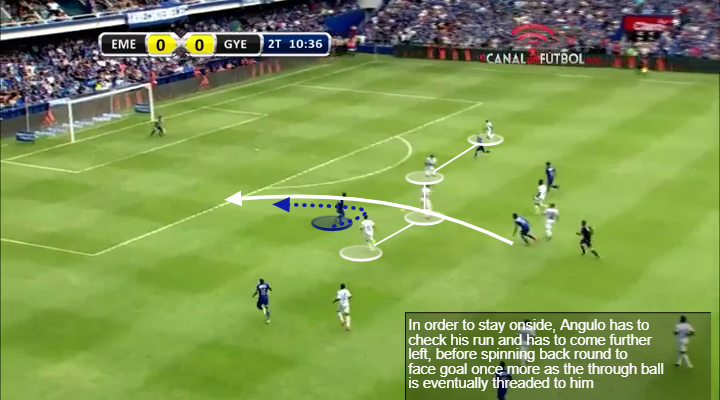 Brayan Angulo Tactical Analysis