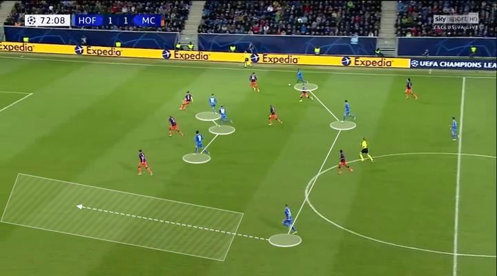 Hoffenheim Vs Manchester City Tactical Analysis