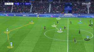 Carlo Ancelotti Napoli Tactical Analysis