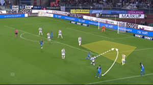 Empoli Juventus Tactical Analysis