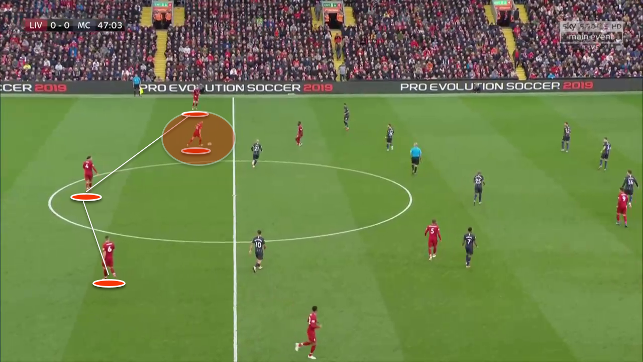 Liverpool Vs Manchester City Tactical Analysis