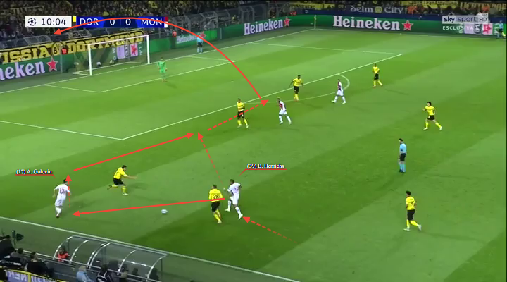 Dortmund Monaco Champions League Tactical Analysis Statistics