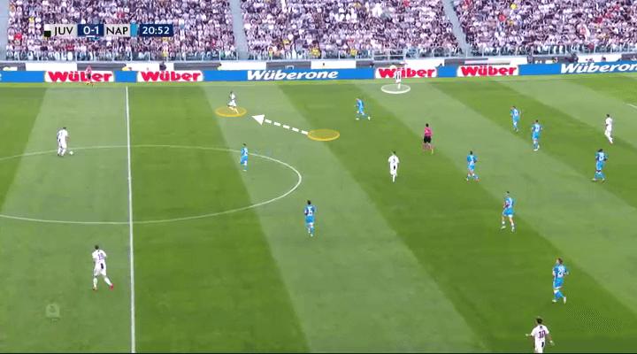 Juventus Napoli Tactical Analysis
