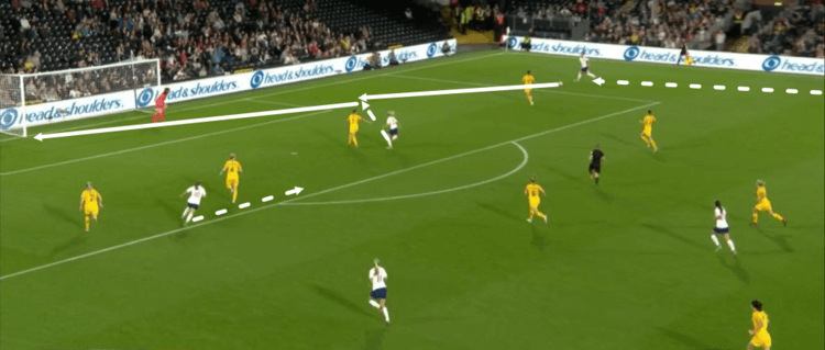 England Lionesses Australia Matildas Tactical Analysis