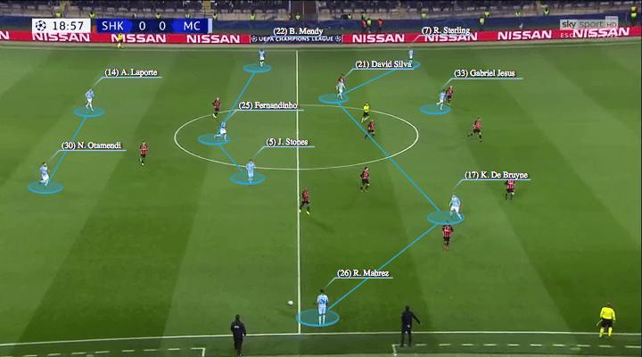 Manchester City Shaktar Donetsk Champions League Tactical Analysis