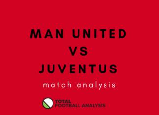 Juventus Manchester United Champions League Tactical Analysis Analysis Statistics