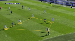 Marco Giampaolo Sampdoria Tactical Analysis