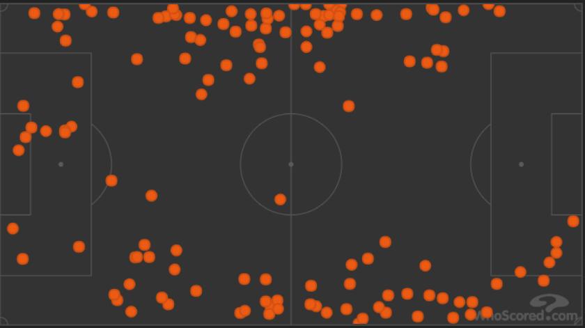 West Ham United Manchester United Premier League Tactical Analysis