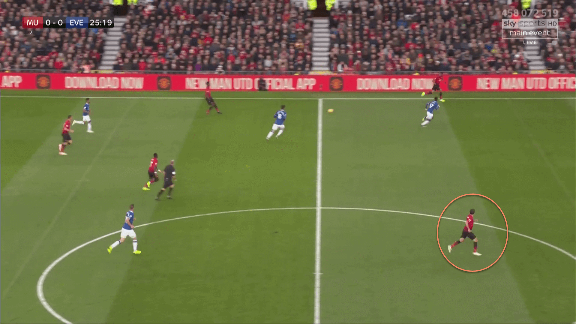 Manchester United Everton Premier League Tactical Analysis Statistics