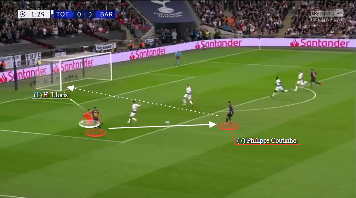 Tottenham Hotspur Barcelona Champions League Tactical Analysis