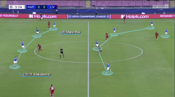 Napoli Liverpool UEFA Champions League Tactical Analysis Statistics