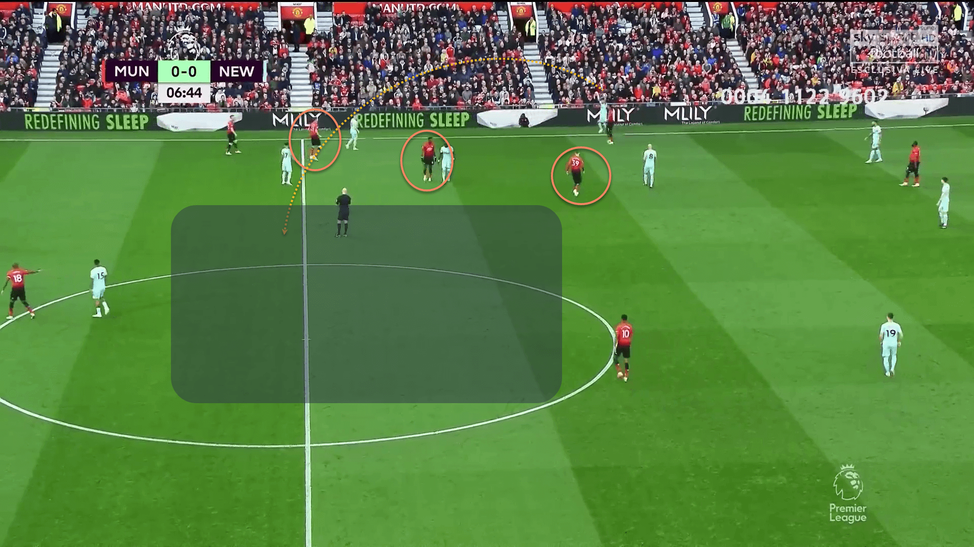 Manchester United Newcastle United Premier League Tactical Analysis Statistics