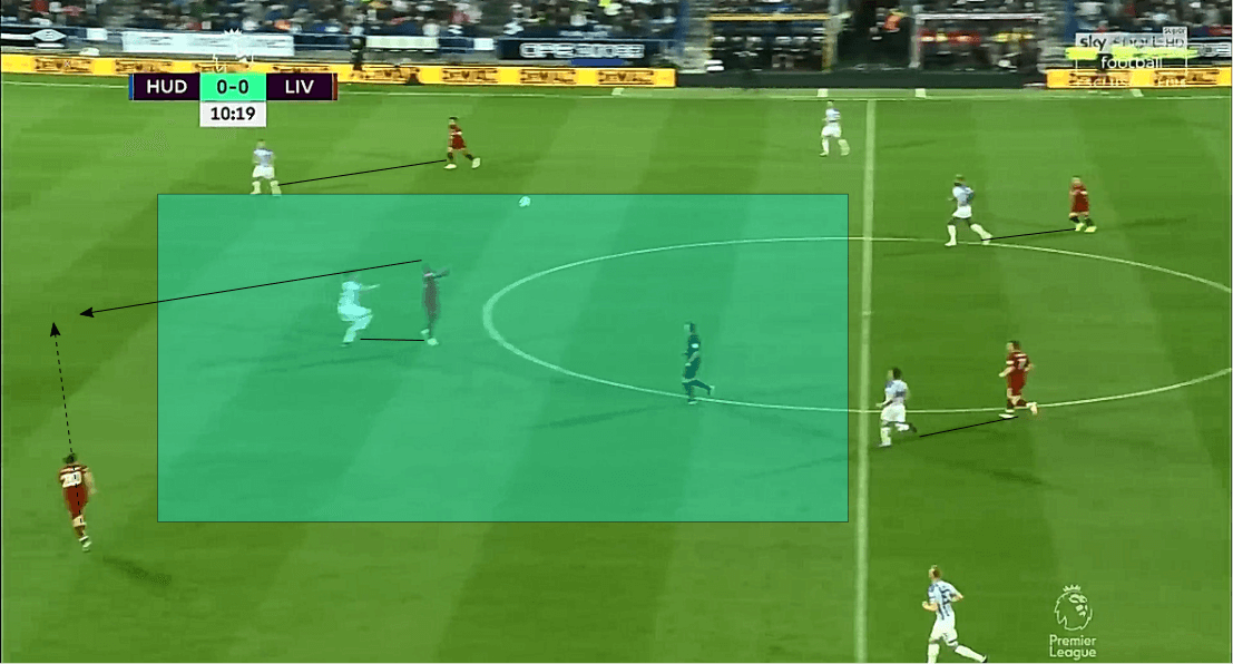 Huddersfield Liverpool tactical analysis