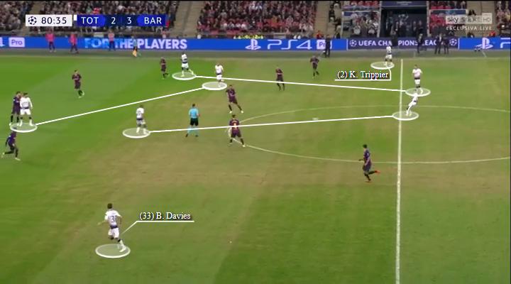 Tottenham Hotspur Barcelona Champions League Tactical Analysis