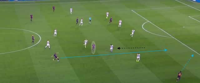 Champions League Barcelona Inter Milan Tactical Analysis Statistics