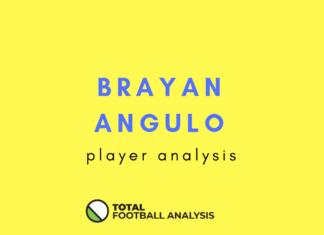 Brayan Angulo Tactical Analysis