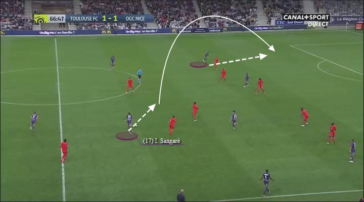 Ibrahim Sangare Toulouse Tactical Analysis Analysis Statistics