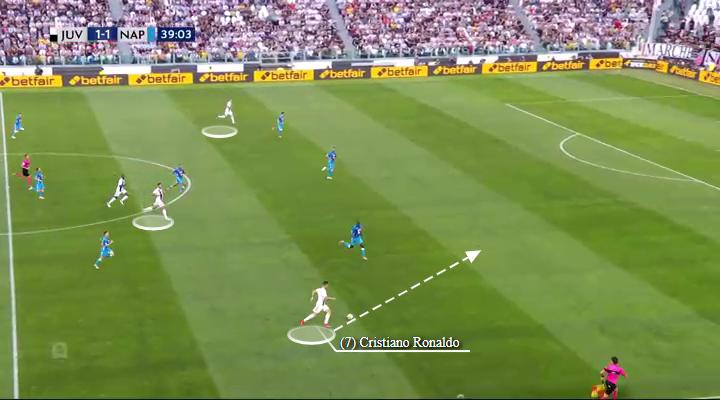 Cristiano Ronaldo Tactical Analysis