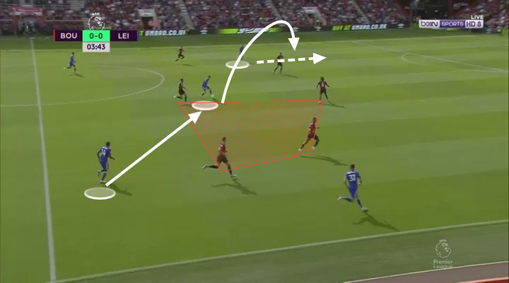 James Maddison Tactical Analysis