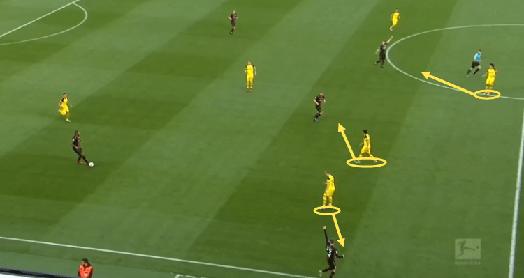 Bayer Leverkusen Borussia Dortmund Tactical Analysis Statistics