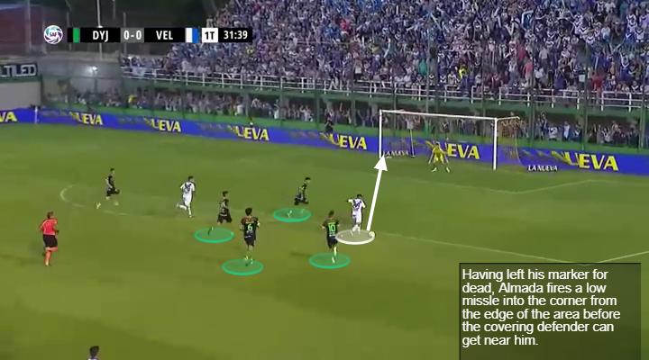 Thiago Almada Tactical Analysis