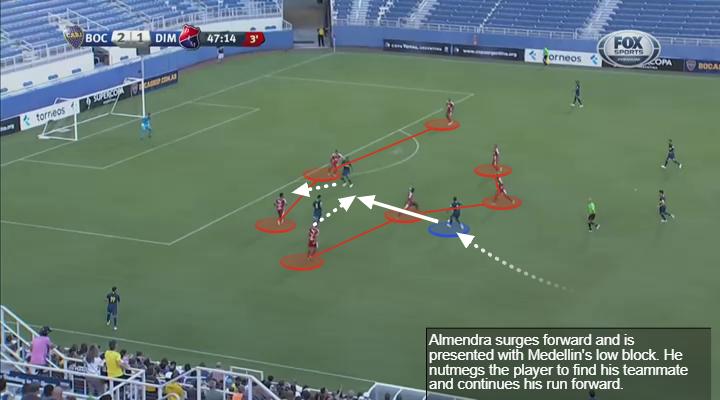 Agustin Almendra Tactical Analysis
