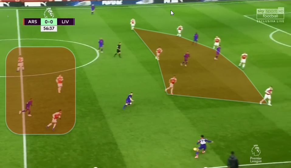 Arsenal Vs Liverpool Tactical Analysis