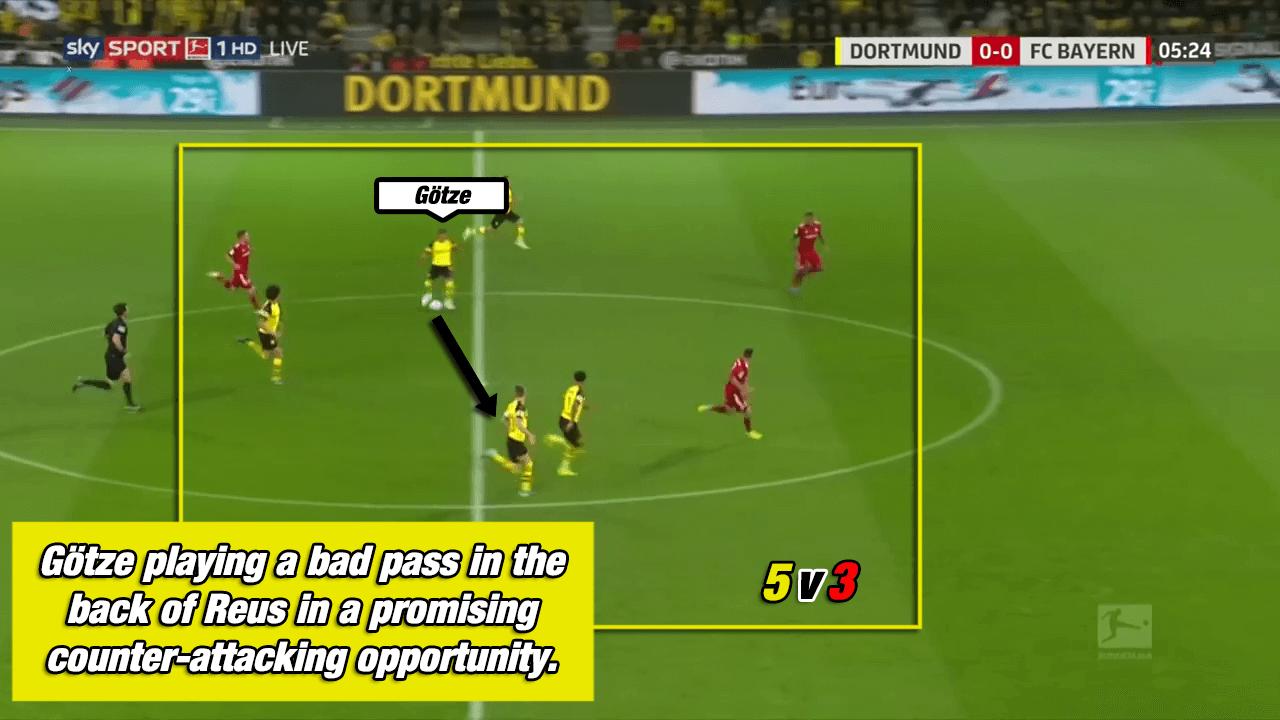 Borussia Dortmund Favre Bayern Munich Kovac Bundesliga Tactical Analysis Statistics