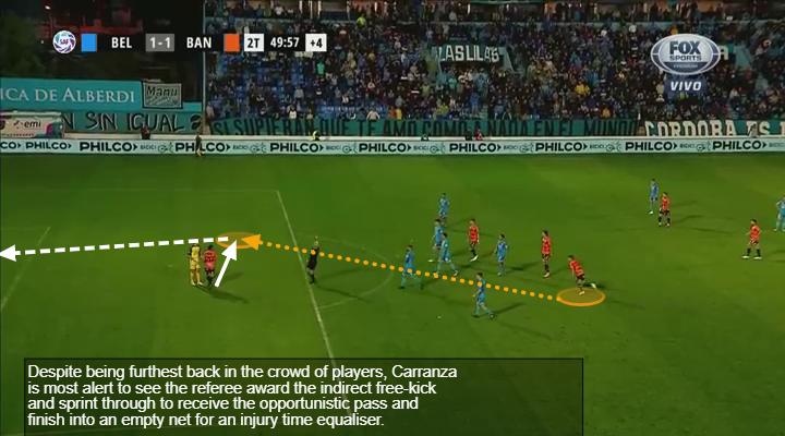 Julian Carranza Tactical Analysis