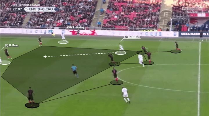 england-croatia-uefa-nations-league-tactical-analysis
