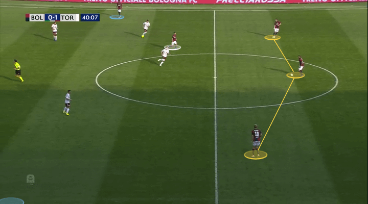 Filippo Inzaghi Bologna Tactical Analysis