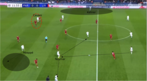 UEFA Champions League 2018/19 PSG Liverpool Tactical Analysis
