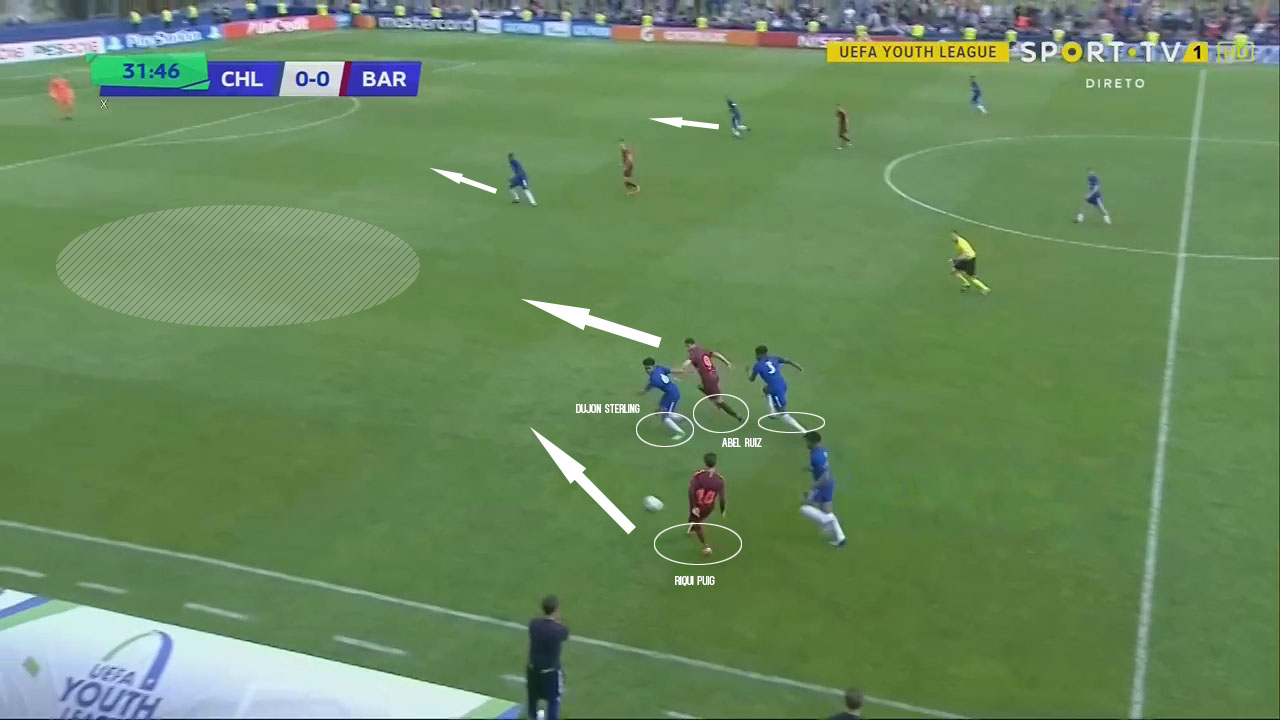 Abel-ruiz-la-liga-FC-barcelona-tactical-analysis