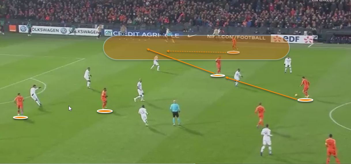 Holland Vs France Tactical Analysis